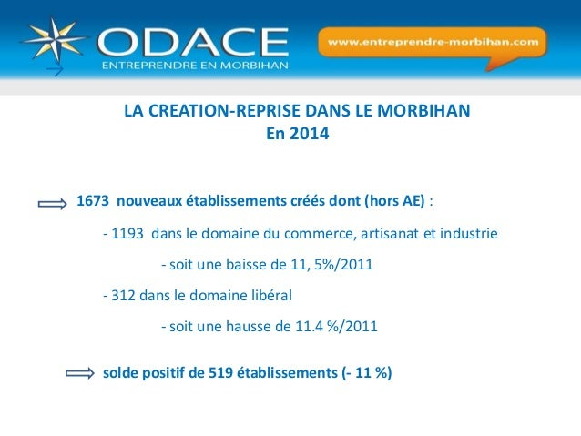 Diapo forum osez la cr ation juin 2015 for Formulaire po ae artisanat