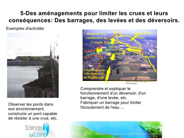 5-Des aménagements pour limiter les crues et leurs  conséquences: Des barrages, des levées et des déversoirs. Exemples d'a...