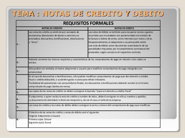 nota de debito