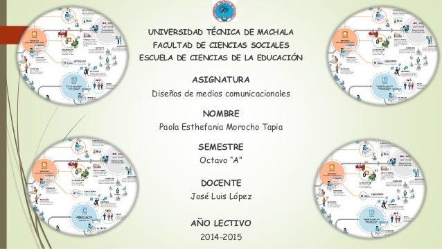 UNIVERSIDAD TÉCNICA DE MACHALA  FACULTAD DE CIENCIAS SOCIALES  ESCUELA DE CIENCIAS DE LA EDUCACIÓN  ASIGNATURA  Diseños de...