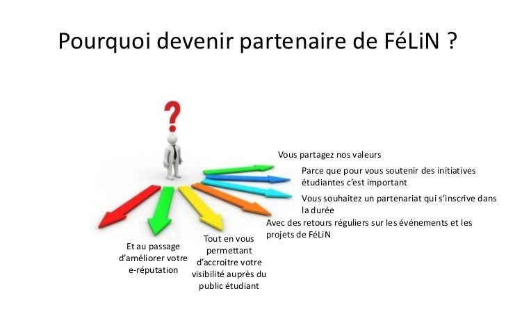 Pourquoi devenir partenaire de FéLiN ?                                            Vous partagez nos valeurs               ...
