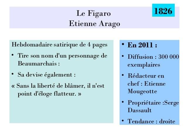 Le Figaro Etienne Arago Hebdomadaire satirique de 4 pages  Tire son nom d'un personnage de Beaumarchais :  Sa devise éga...