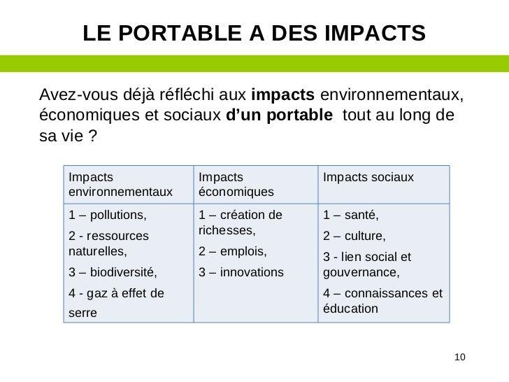 LE PORTABLE A DES IMPACTSAvez-vous déjà réfléchi aux impacts environnementaux,économiques et sociaux d'un portable tout au...