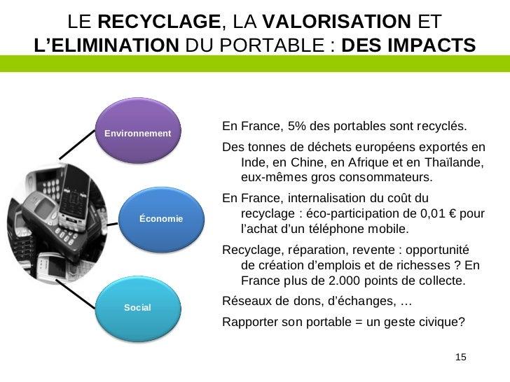 LE RECYCLAGE, LA VALORISATION ETL'ELIMINATION DU PORTABLE : DES IMPACTS      Environnement                       En France...