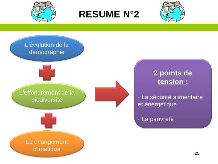 RESUME N°2  L'évolution de la    démographie                                      2 points de                             ...