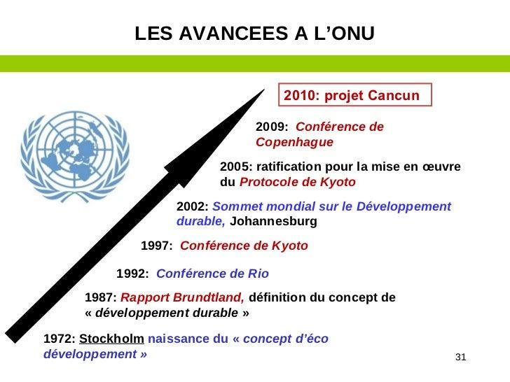 LES AVANCEES A L'ONU                                     2010: projet Cancun                                 2009: Confére...