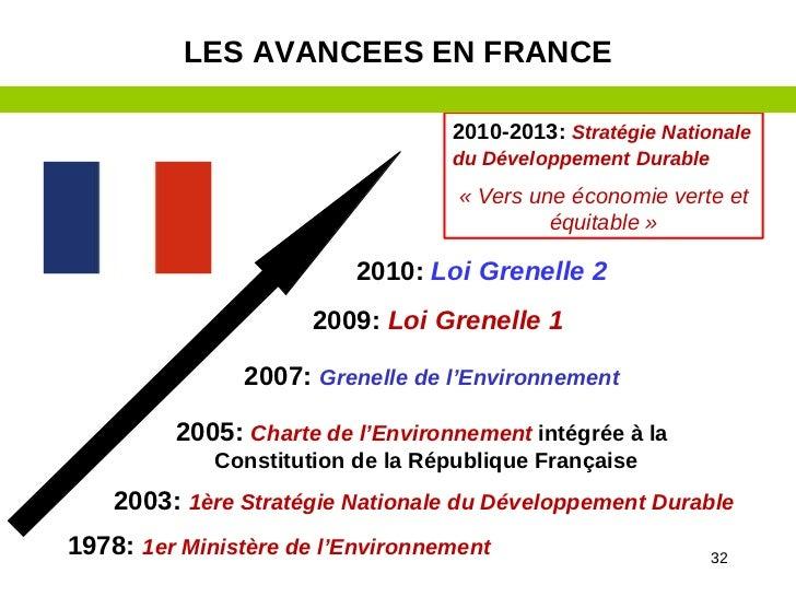 LES AVANCEES EN FRANCE                                  2010-2013: Stratégie Nationale                                  du...
