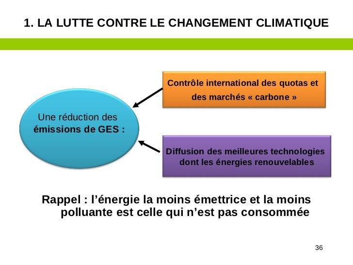 1. LA LUTTE CONTRE LE CHANGEMENT CLIMATIQUE                        Contrôle international des quotas et                   ...
