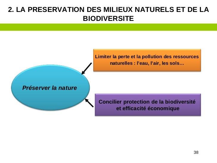 2. LA PRESERVATION DES MILIEUX NATURELS ET DE LA                  BIODIVERSITE                         Limiter la perte et...