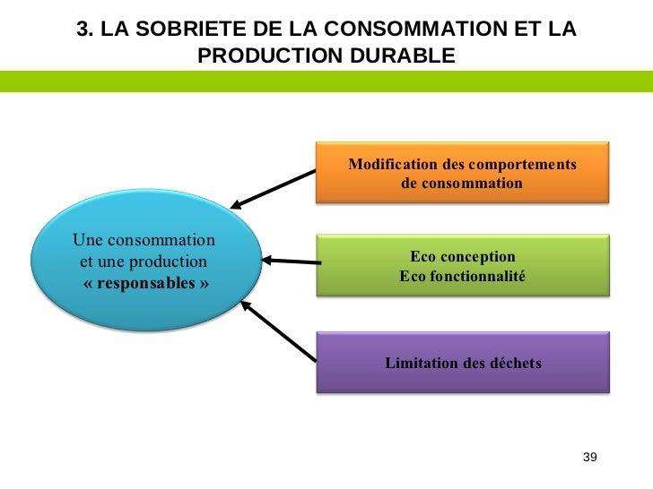 3. LA SOBRIETE DE LA CONSOMMATION ET LA          PRODUCTION DURABLE                     Modificationdescomportements    ...