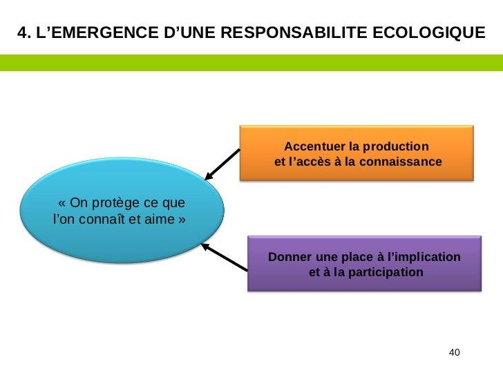 4. L'EMERGENCE D'UNE RESPONSABILITE ECOLOGIQUE                               Accentuer la production                      ...