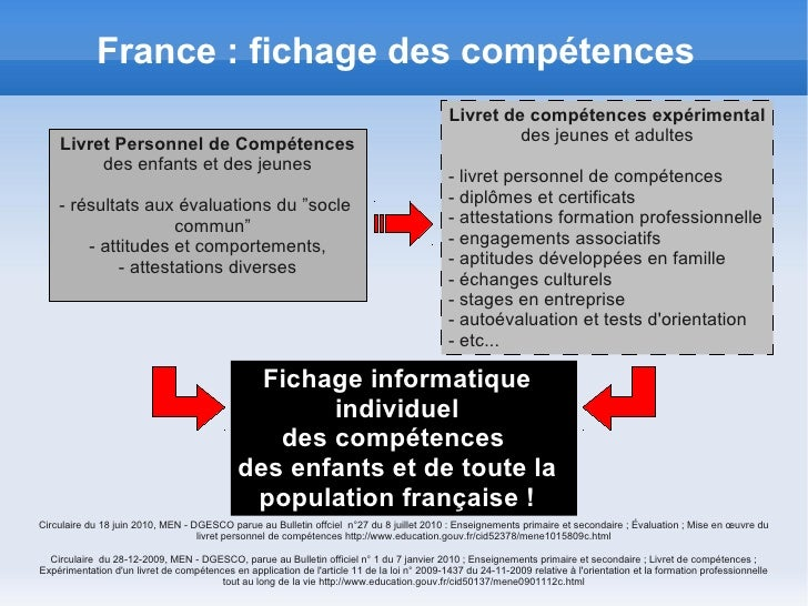France : fichage des compétences                                                                                          ...