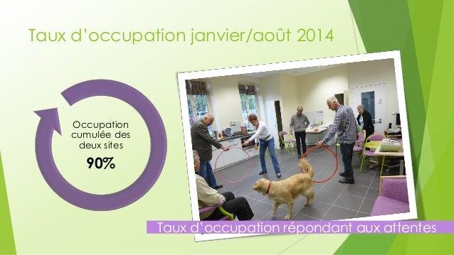 Taux d'occupation janvier/août 2014  Occupation cumulée des deux sites  90%  Taux d'occupation répondant aux attentes