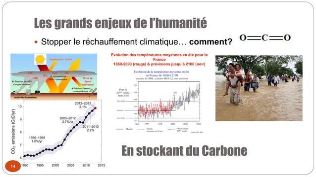Les grands enjeux de l'humanité 14  Stopper le réchauffement climatique… comment? Evolution des températures moyennes en ...