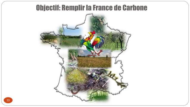 Objectif: Remplir la France de Carbone 33