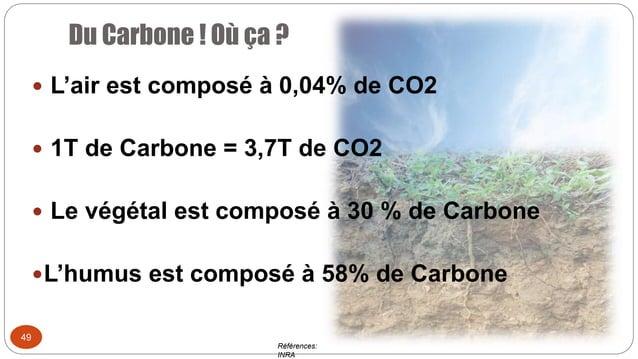 Du Carbone ! Où ça ? 49  L'air est composé à 0,04% de CO2  1T de Carbone = 3,7T de CO2  Le végétal est composé à 30 % d...