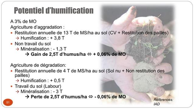 Potentiel d'humification 51 A 3% de MO Agriculture d'aggradation :  Restitution annuelle de 13 T de MS/ha au sol (CV + Re...