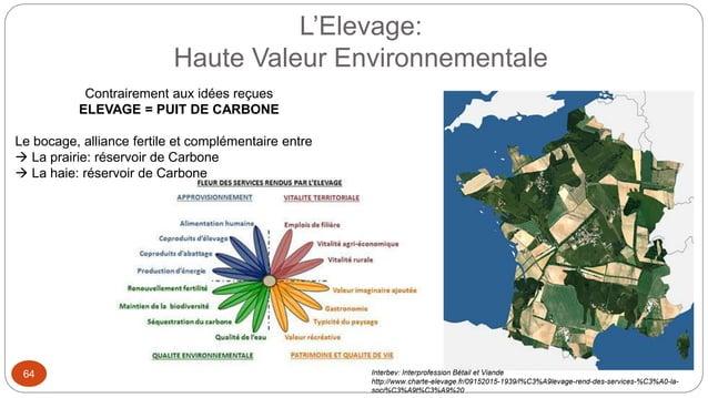 L'Elevage: Haute Valeur Environnementale 64 Interbev: Interprofession Bétail et Viande http://www.charte-elevage.fr/091520...