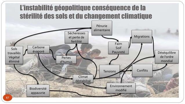 L'instabilité géopolitique conséquence de la stérilité des sols et du changement climatique 67 Pertes d'humus Pénurie alim...