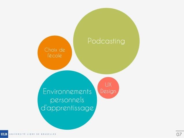 07 Choix de l'école Podcasting Environnements personnels d'apprentissage UX Design