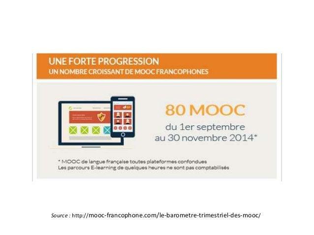 Source : http://mooc-francophone.com/le-barometre-trimestriel-des-mooc/
