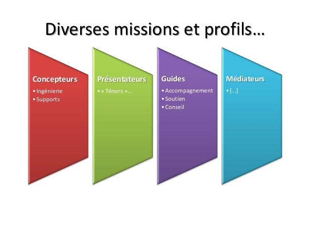Diverses missions et profils… Concepteurs •Ingénierie •Supports Présentateurs •« Ténors »… Guides •Accompagnement •Soutien...