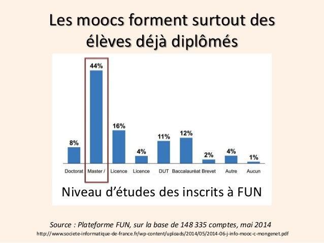 Les moocs forment surtout des élèves déjà diplômés Source : Plateforme FUN, sur la base de 148 335 comptes, mai 2014 Nivea...