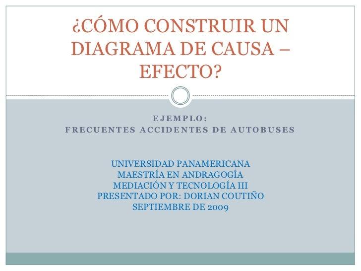 EJEMPLO:<br />FRECUENTES ACCIDENTES DE AUTOBUSES<br />¿CÓMO CONSTRUIR UN DIAGRAMA DE CAUSA – EFECTO?<br />UNIVERSIDAD PANA...