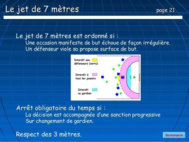 Le jet de 7 mètres                                       page 21  Le jet de 7 mètres est ordonné si :     Une occasion man...