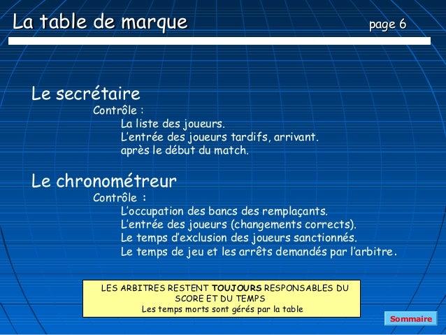 La table de marque                                          page 6 Le secrétaire        Contrôle :             La liste de...