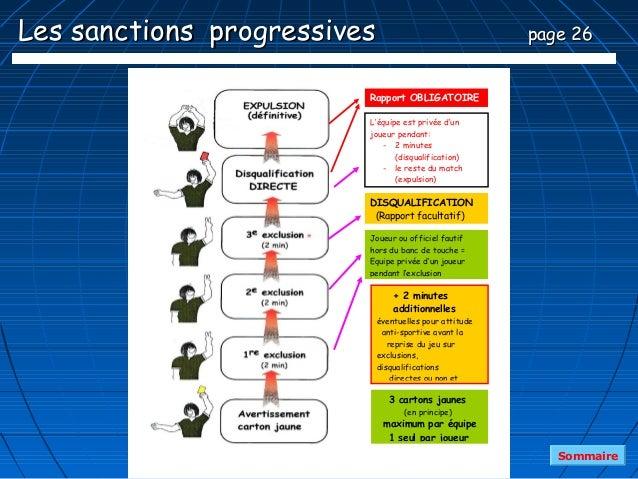 Les sanctions progressives                            page 26                         Rapport OBLIGATOIRE                 ...