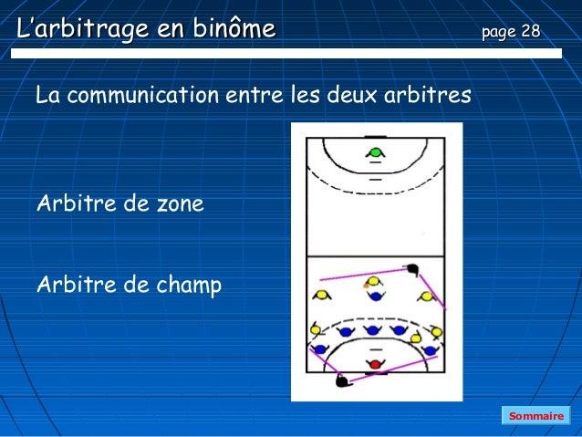 L'arbitrage en binôme                       page 28 La communication entre les deux arbitres Arbitre de zone Arbitre de ch...