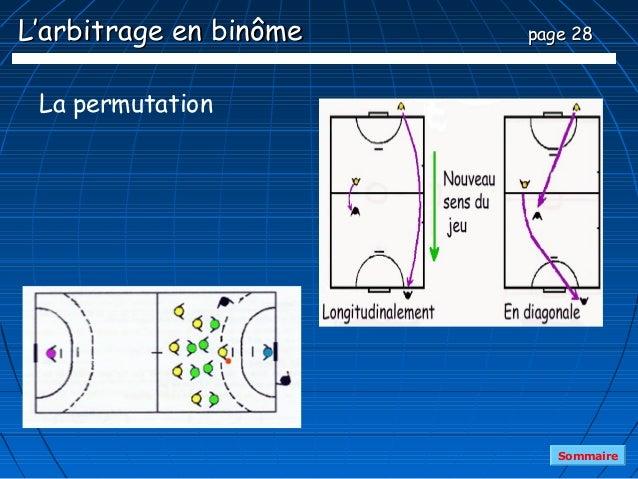 L'arbitrage en binôme   page 28 La permutation                           Sommaire