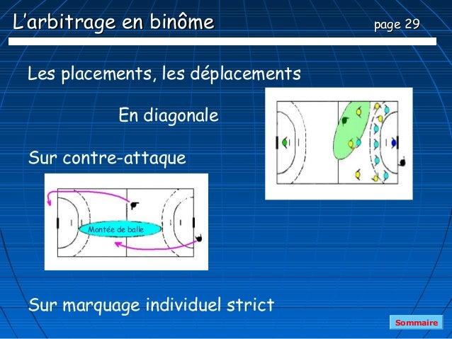 L'arbitrage en binôme               page 29 Les placements, les déplacements                En diagonale Sur contre-attaqu...