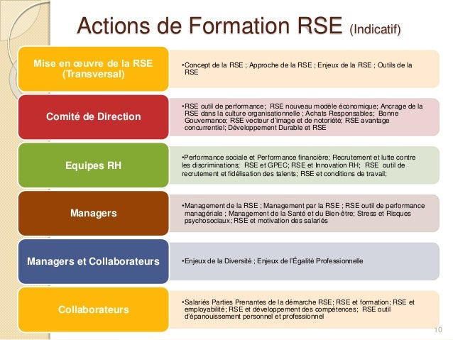 formation rse