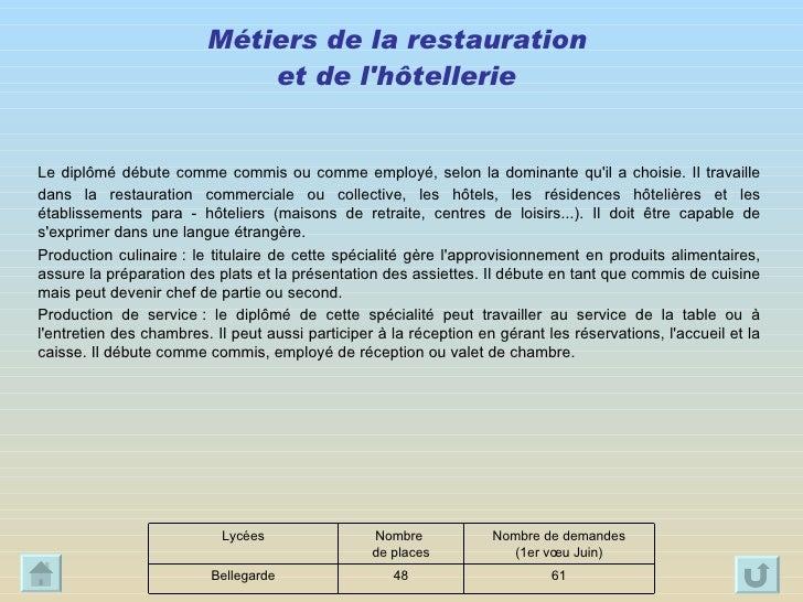 Diaporama hanane for Employe restauration collective