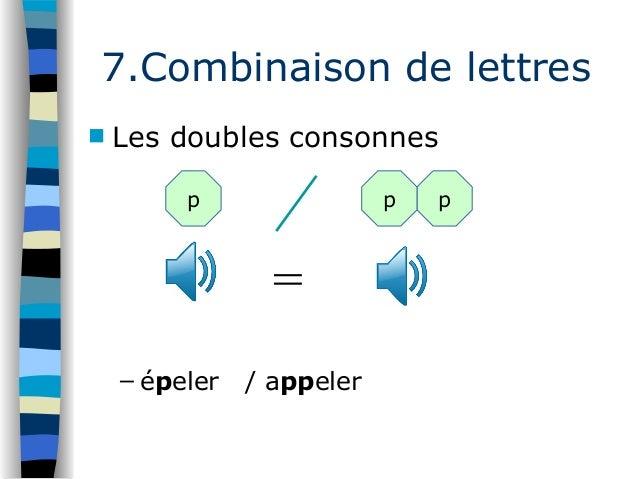 Introduction au fran ais des sons et des lettres for Cuisinier 7 lettres