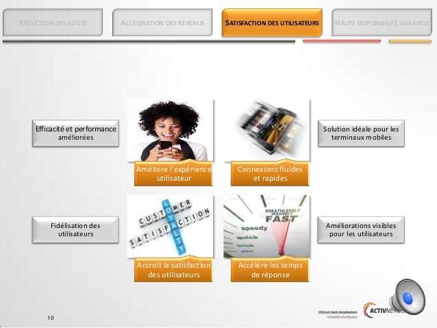 RÉDUCTION DES COÛTS  ACCÉLÉRATION DES REVENUS  SATISFACTION DES UTILISATEURS  Efficacité et performance améliorées  Soluti...