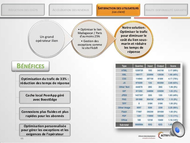 RÉDUCTION DES COÛTS  ACCÉLÉRATION DES REVENUS  Un grand opérateur ilien  Optimisation du trafic de 33% : réduction des tem...