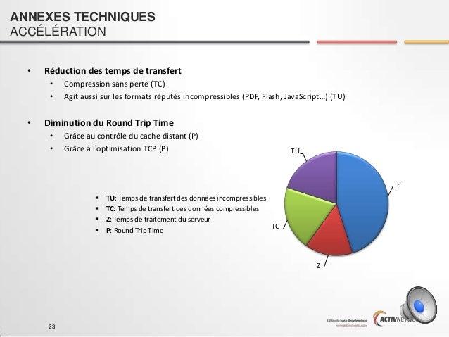 ANNEXES TECHNIQUES ACCÉLÉRATION •  Réduction des temps de transfert • •  •  Compression sans perte (TC) Agit aussi sur les...
