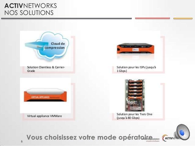 ACTIVNETWORKS NOS SOLUTIONS  Cloud de compression  Solution Clientless & CarrierGrade  Virtual appliance VMWare  5  Soluti...