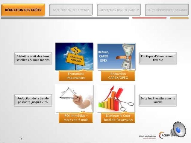 RÉDUCTION DES COÛTS  ACCÉLÉRATION DES REVENUS  SATISFACTION DES UTILISATEURS  Réduit le coût des liens satellites & sous-m...