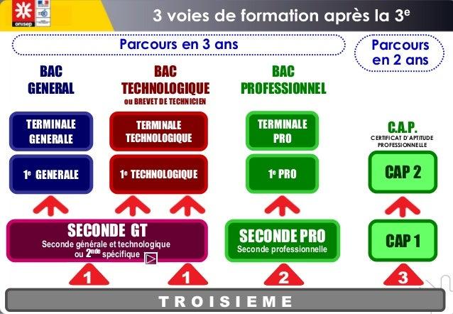 diaporama presentation des voies de formation post 3 ieme