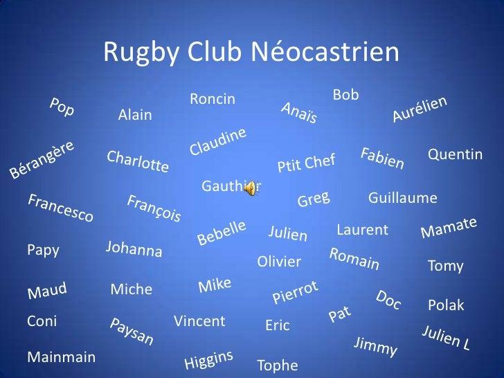 Rugby Club Néocastrien<br />Bob<br />Roncin<br />Aurélien<br />Pop<br />Alain<br />Anaïs<br />Claudine<br />Quentin<br />B...