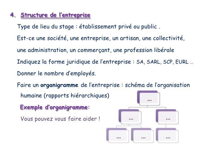 Diaporama Stage 3ème
