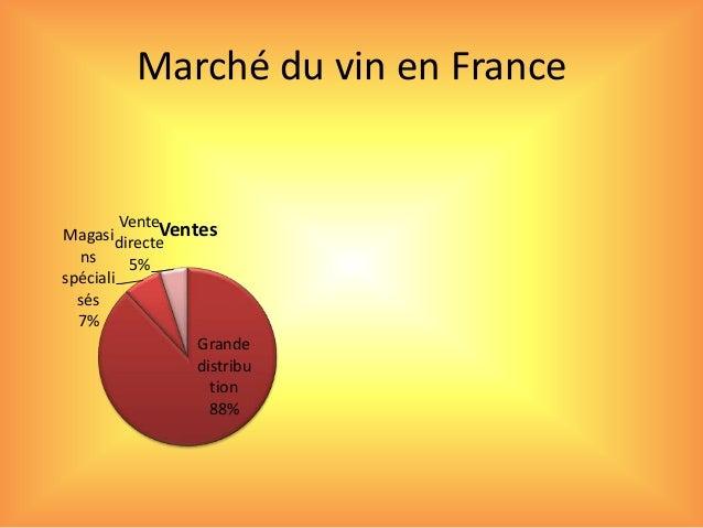 Le march du vin - Le marche du spa en france ...