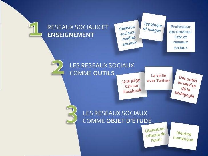 Réseaux sociaux : usages et pédagogie Slide 2