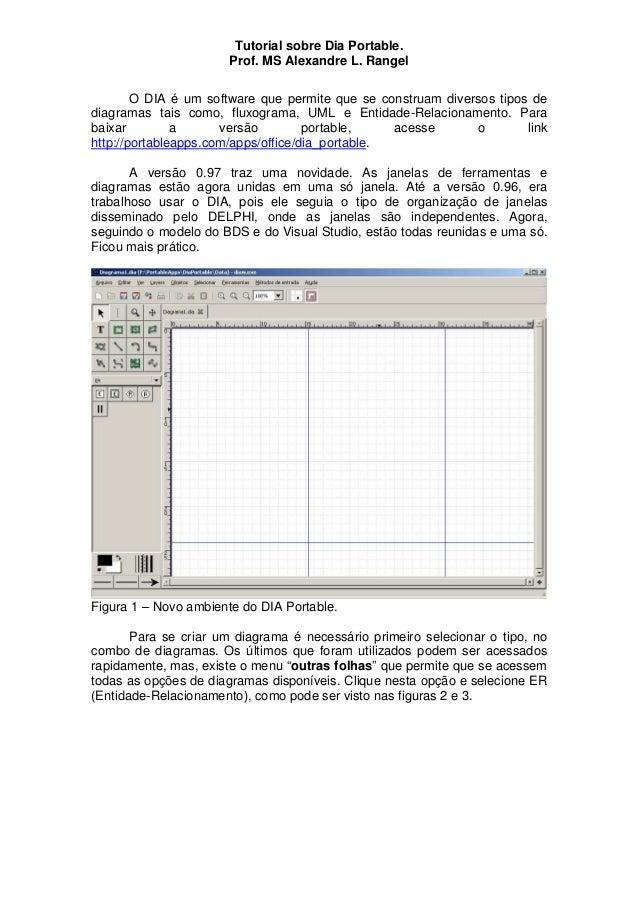 Tutorial sobre Dia Portable. Prof. MS Alexandre L. Rangel O DIA é um software que permite que se construam diversos tipos ...