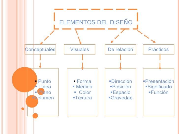 Cuales son los elementos del dise o grafico casa dise o for Mesa diseno grafico