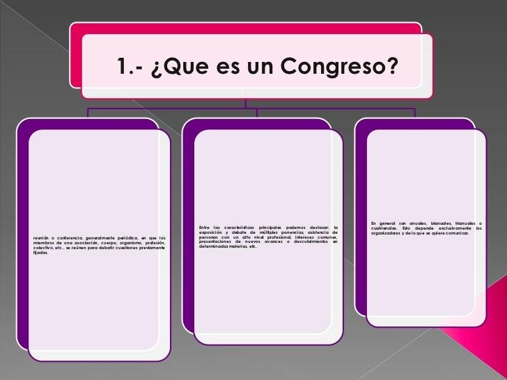 1.- ¿Que es un Congreso?                                                                                                  ...